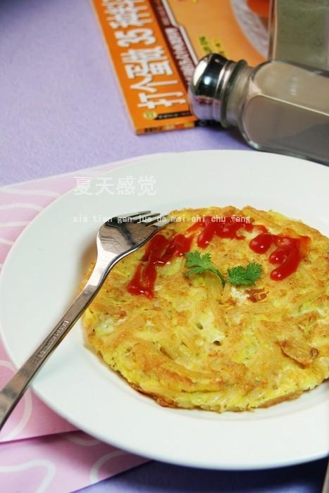 60道早餐(内附图做法)献给热爱生活的人 - 格格 - 格格的博客